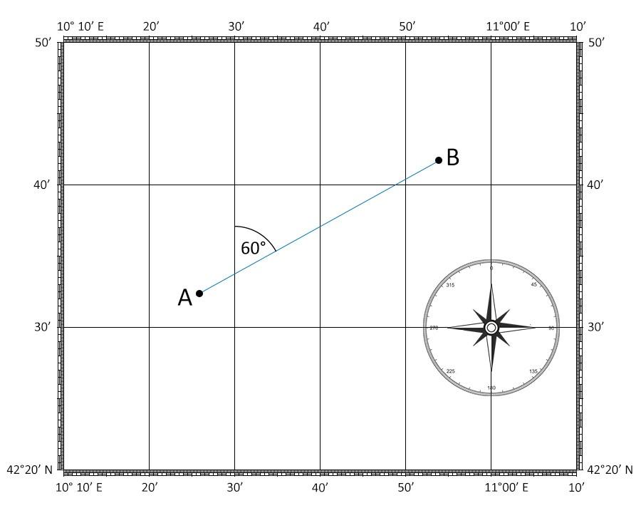 La rotta tra due punti - carta di Mercatore