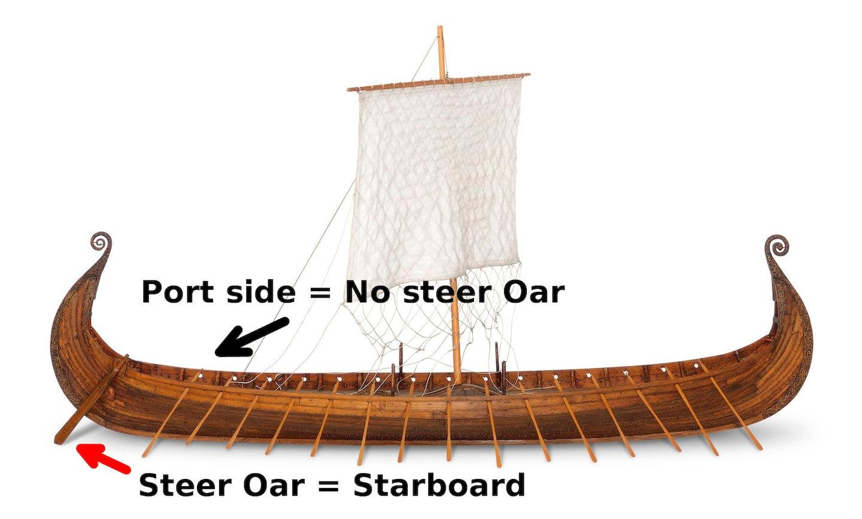 port e starboard
